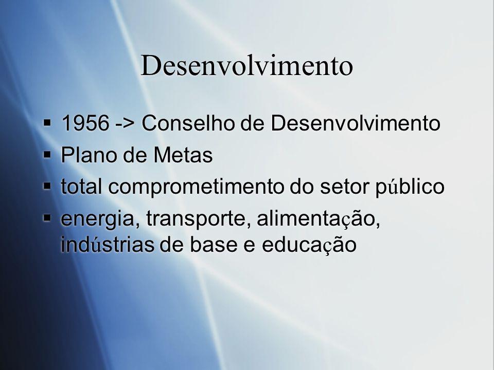 Desenvolvimento 1956 -> Conselho de Desenvolvimento Plano de Metas