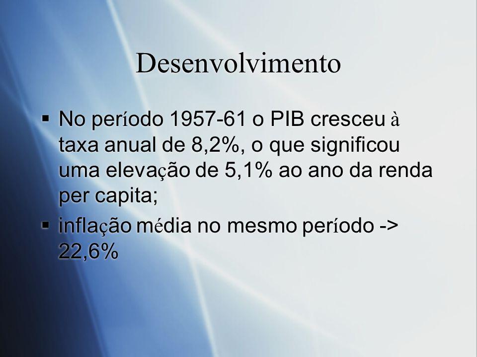 Desenvolvimento No período 1957-61 o PIB cresceu à taxa anual de 8,2%, o que significou uma elevação de 5,1% ao ano da renda per capita;