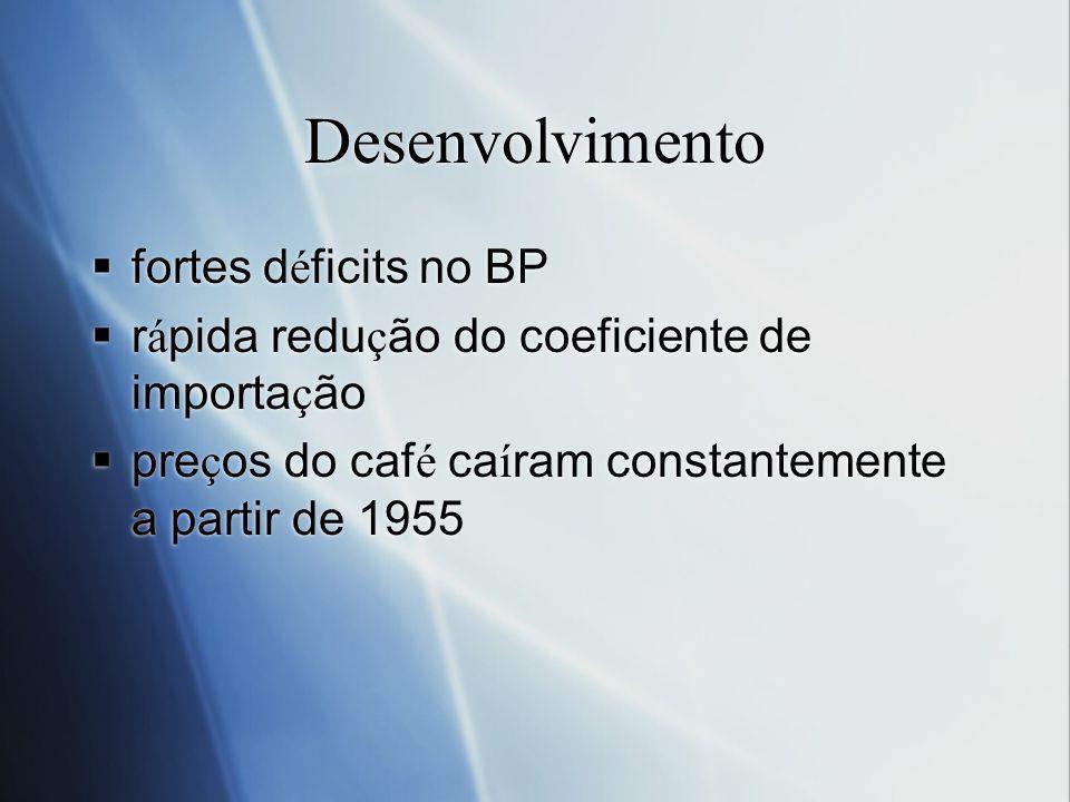 Desenvolvimento fortes déficits no BP