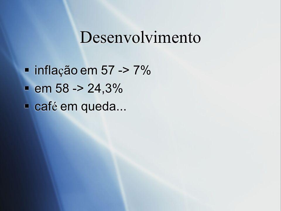 Desenvolvimento inflação em 57 -> 7% em 58 -> 24,3%