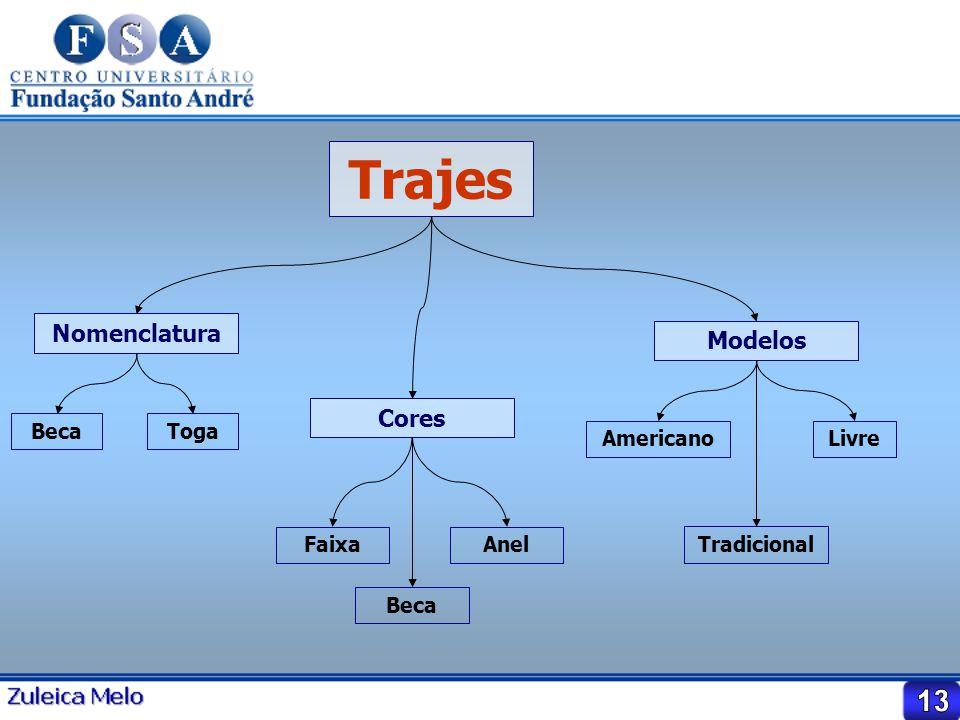 Trajes 13 Nomenclatura Modelos Cores Beca Toga Americano Livre Faixa