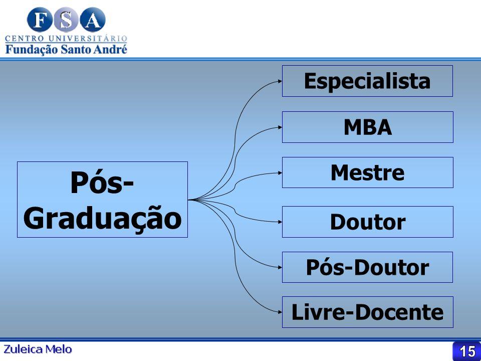 Pós-Graduação 15 Especialista MBA Mestre Doutor Pós-Doutor