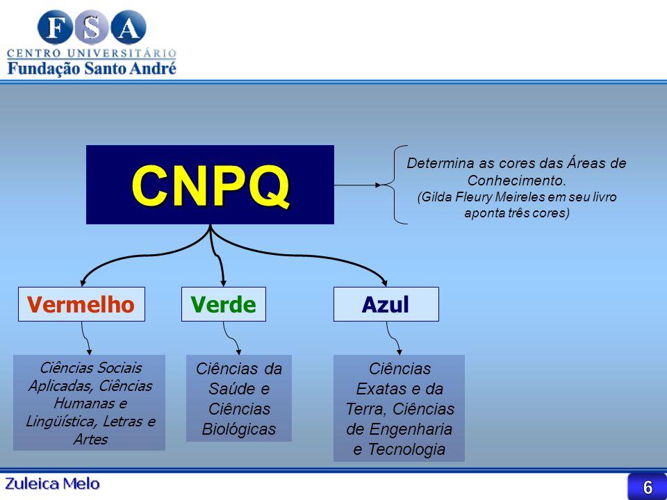 CNPQ 6 Vermelho Verde Azul Ciências da Saúde e Ciências Biológicas