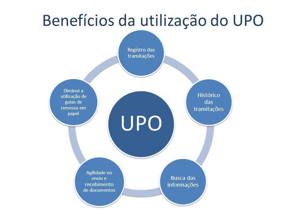 Benefícios da utilização do UPO