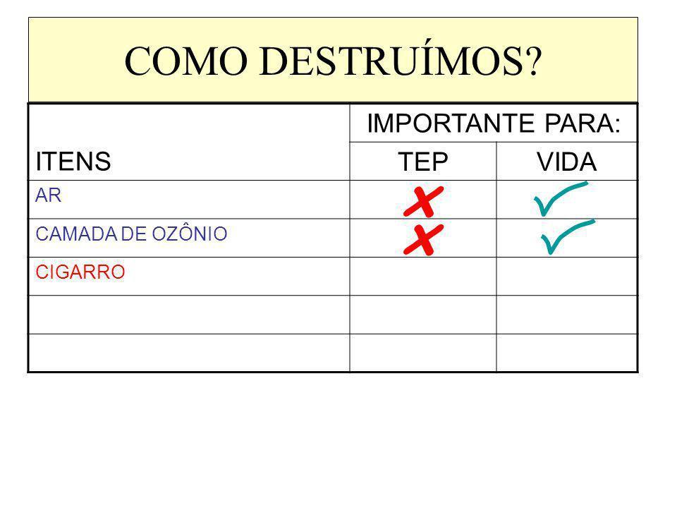 x x COMO DESTRUÍMOS ITENS IMPORTANTE PARA: TEP VIDA AR