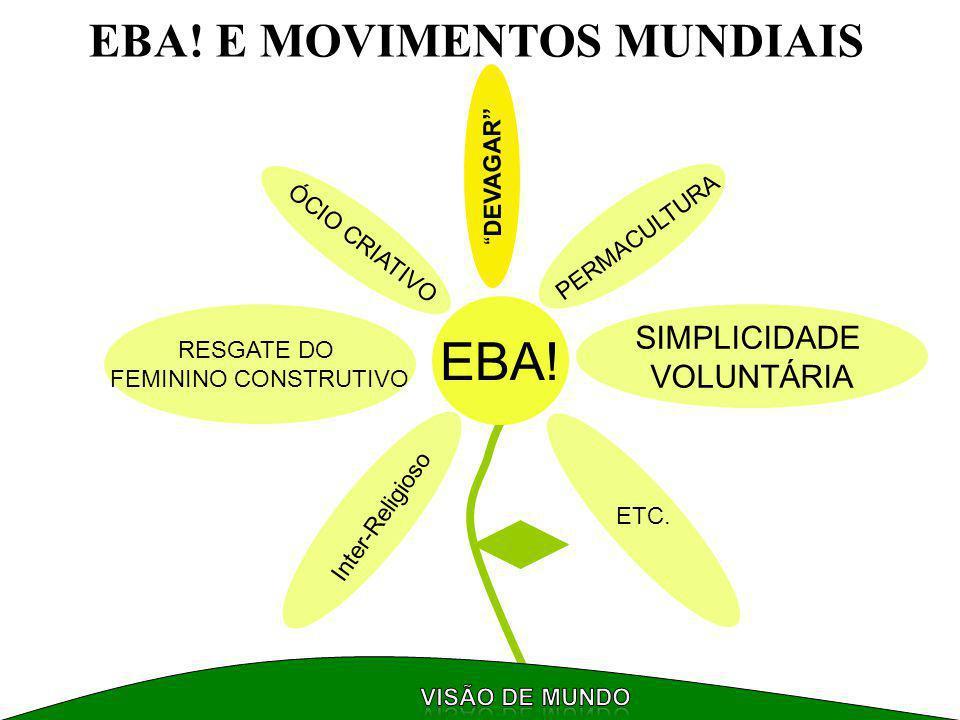 EBA! E MOVIMENTOS MUNDIAIS