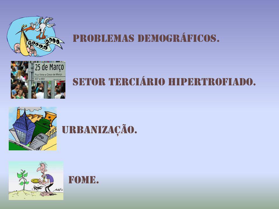 Problemas demográficos.