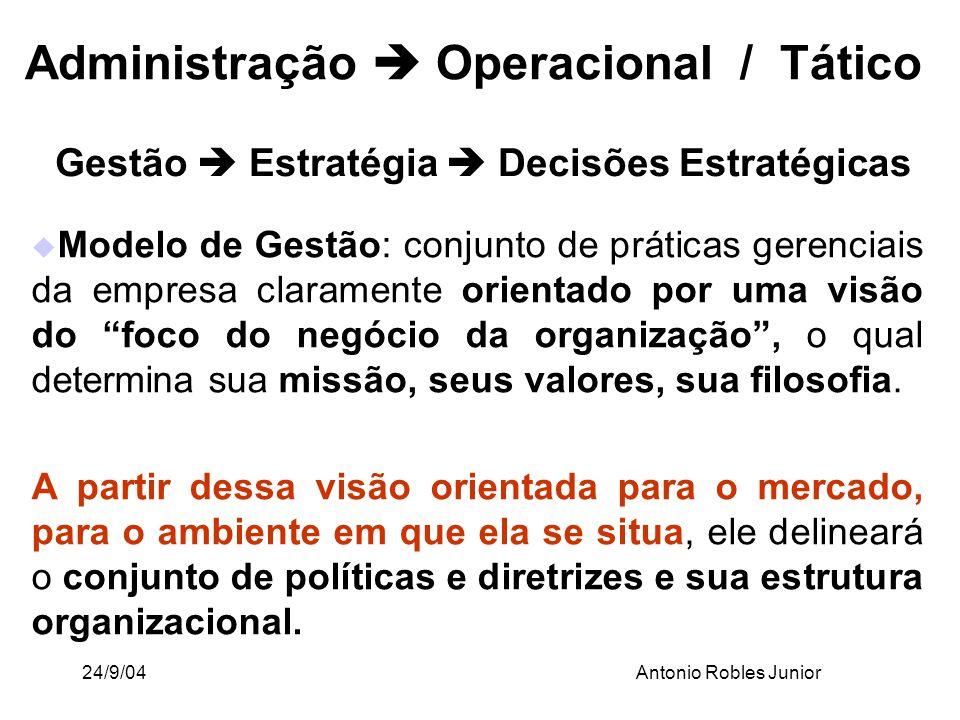 Administração  Operacional / Tático