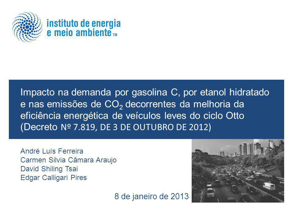 Impacto na demanda por gasolina C, por etanol hidratado e nas emissões de CO2 decorrentes da melhoria da eficiência energética de veículos leves do ciclo Otto (Decreto Nº 7.819, DE 3 DE OUTUBRO DE 2012)