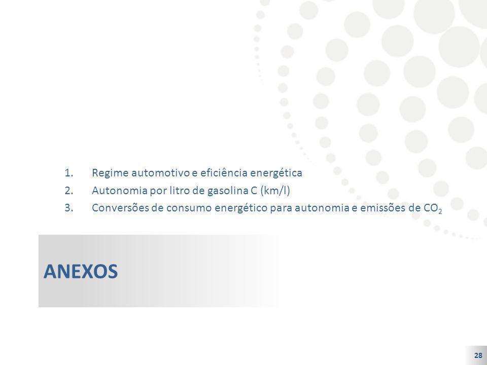 aNEXOS Regime automotivo e eficiência energética