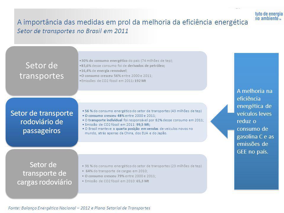 Setor de transportes Setor de transporte de cargas rodoviário