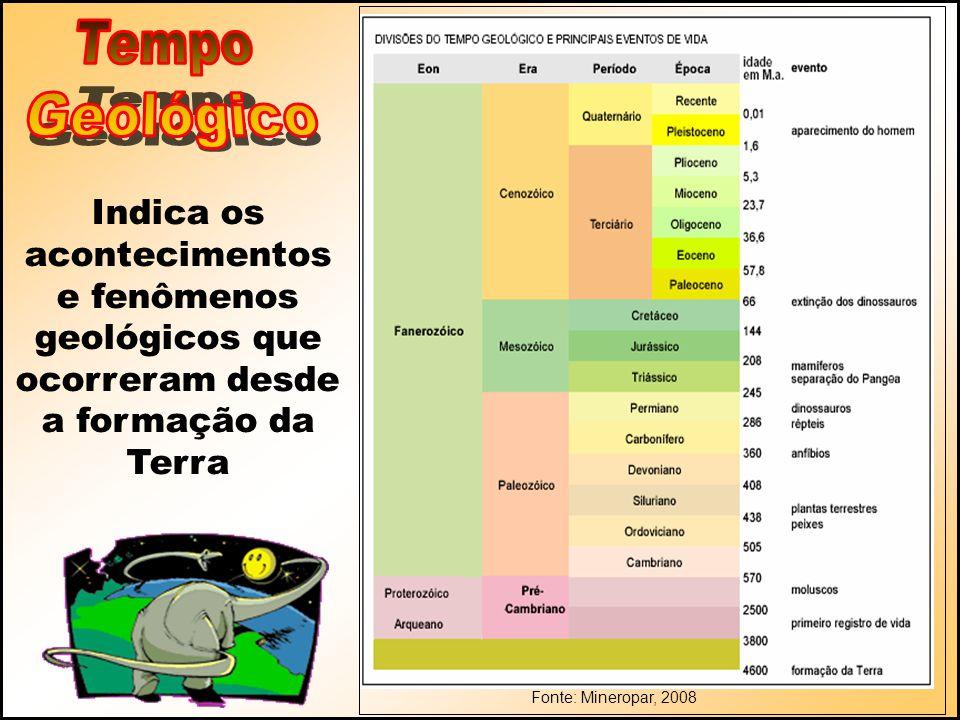 Fonte: Mineropar, 2008 Tempo. Geológico.