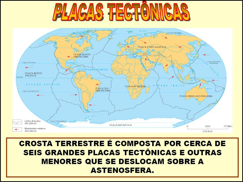PLACAS TECTÔNICAS CROSTA TERRESTRE É COMPOSTA POR CERCA DE SEIS GRANDES PLACAS TECTÔNICAS E OUTRAS MENORES QUE SE DESLOCAM SOBRE A ASTENOSFERA.