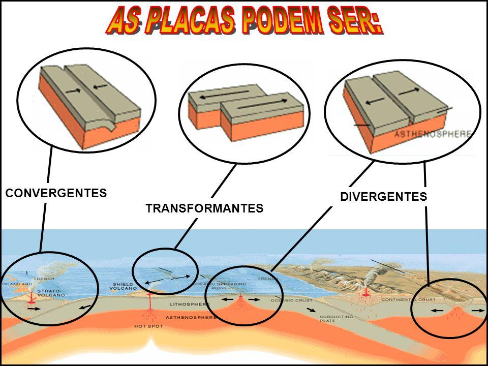 AS PLACAS PODEM SER: CONVERGENTES TRANSFORMANTES DIVERGENTES