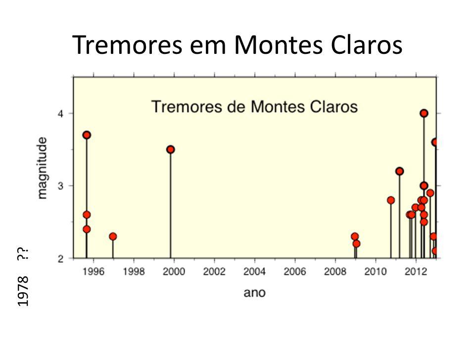 Tremores em Montes Claros