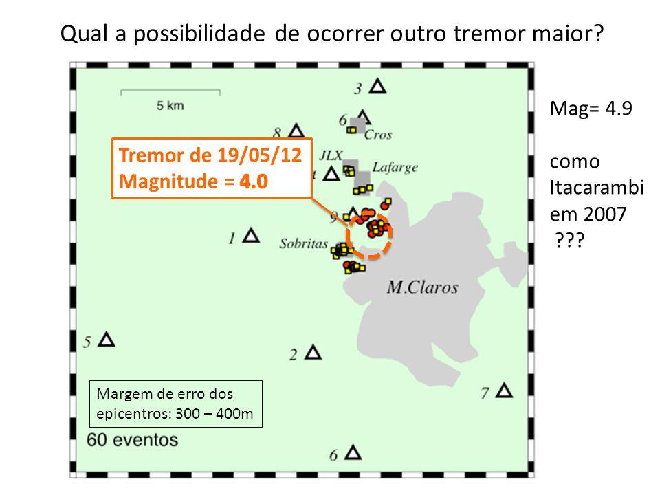 Qual a possibilidade de ocorrer outro tremor maior