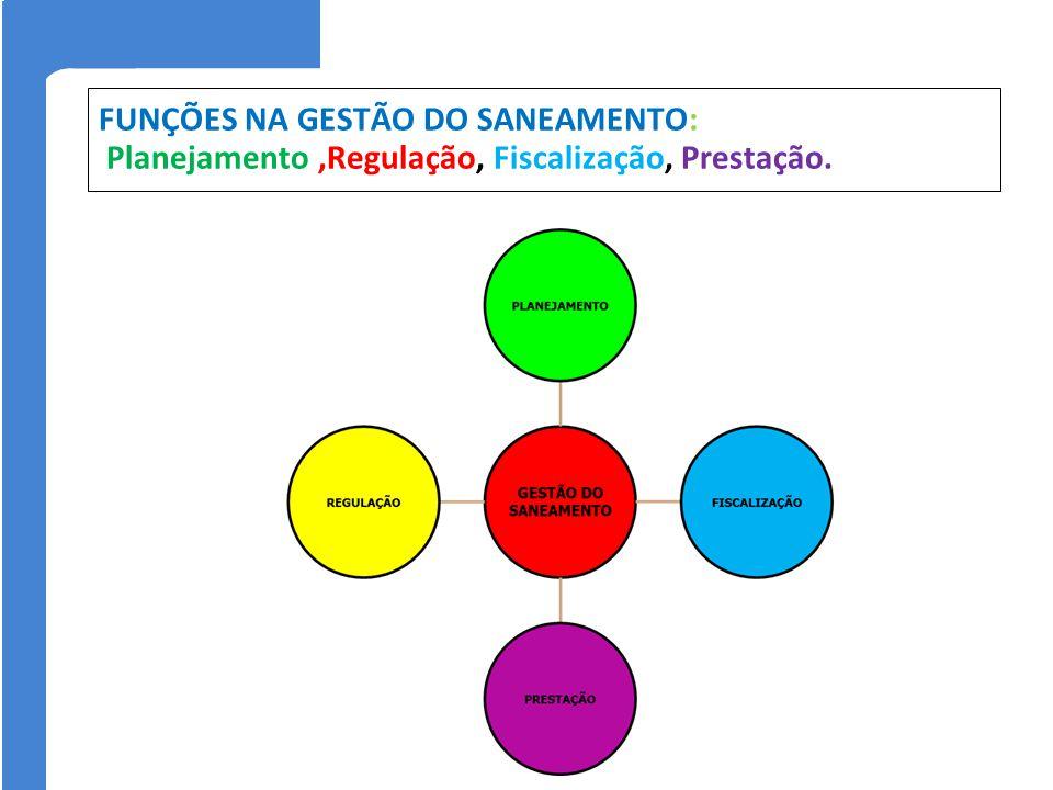 FUNÇÕES NA GESTÃO DO SANEAMENTO: Planejamento ,Regulação, Fiscalização, Prestação.