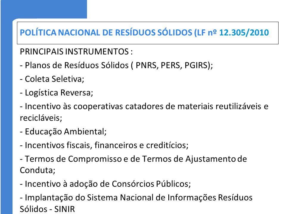 POLÍTICA NACIONAL DE RESÍDUOS SÓLIDOS (LF nº 12.305/2010