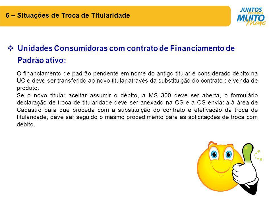 Unidades Consumidoras com contrato de Financiamento de Padrão ativo: