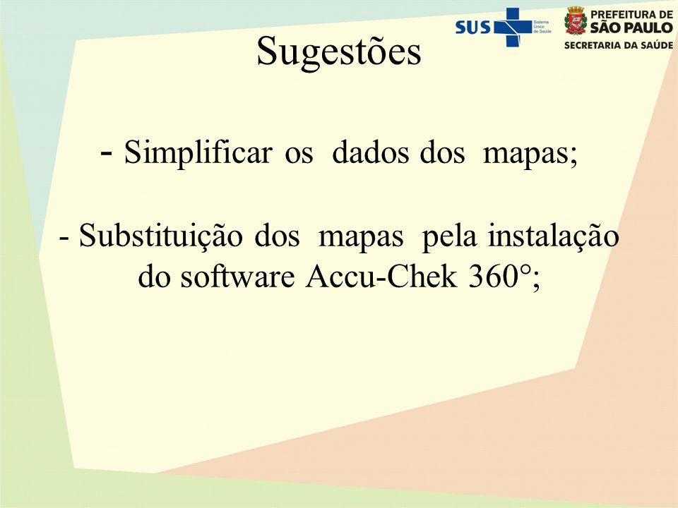 Sugestões - Simplificar os dados dos mapas; - Substituição dos mapas pela instalação do software Accu-Chek 360°;