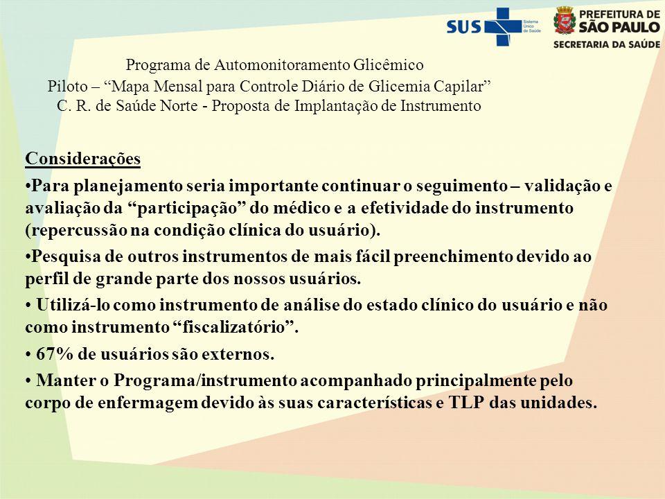 Programa de Automonitoramento Glicêmico