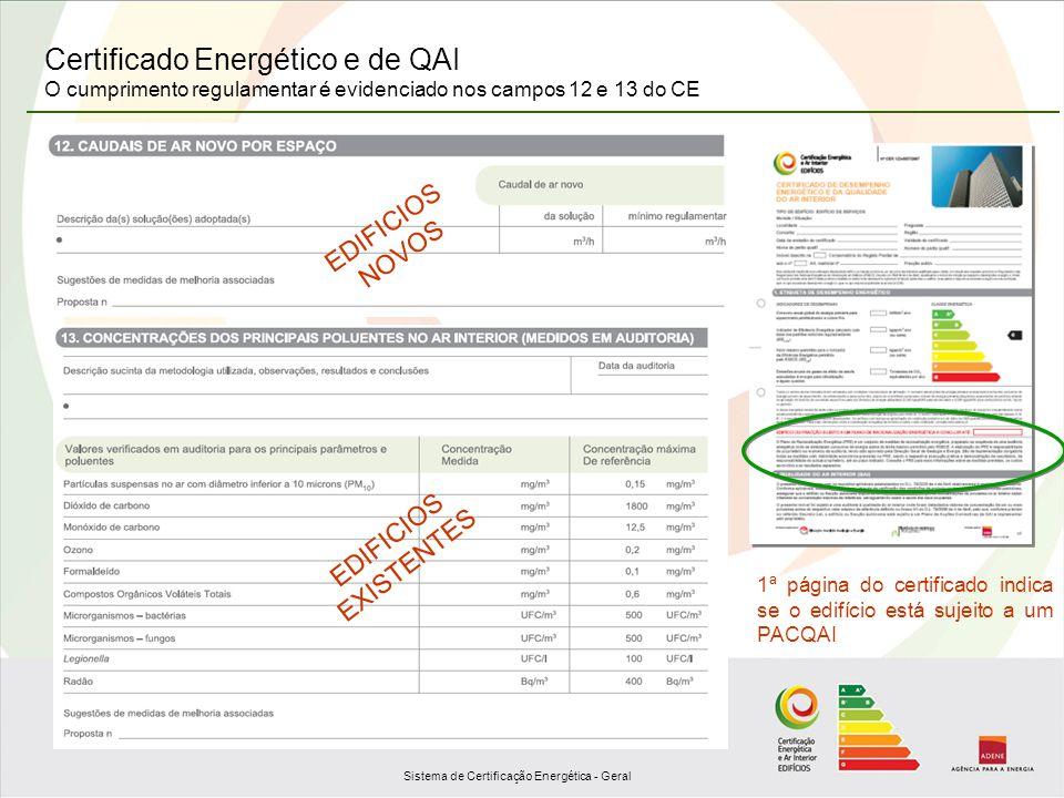 Certificado Energético e de QAI