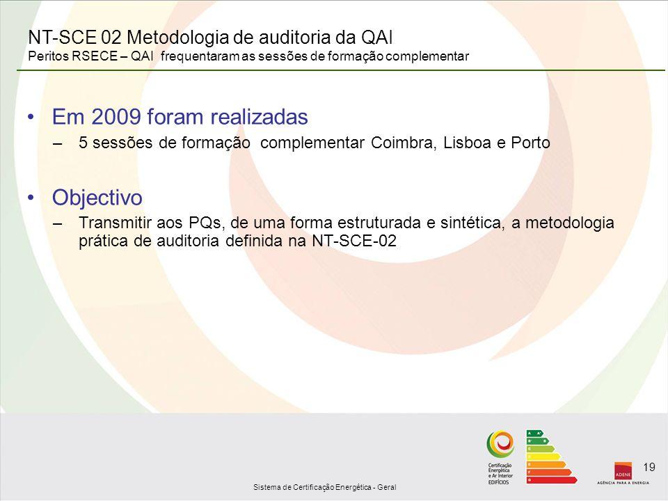 Em 2009 foram realizadas Objectivo