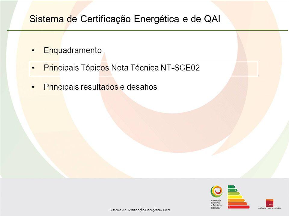 Sistema de Certificação Energética e de QAI
