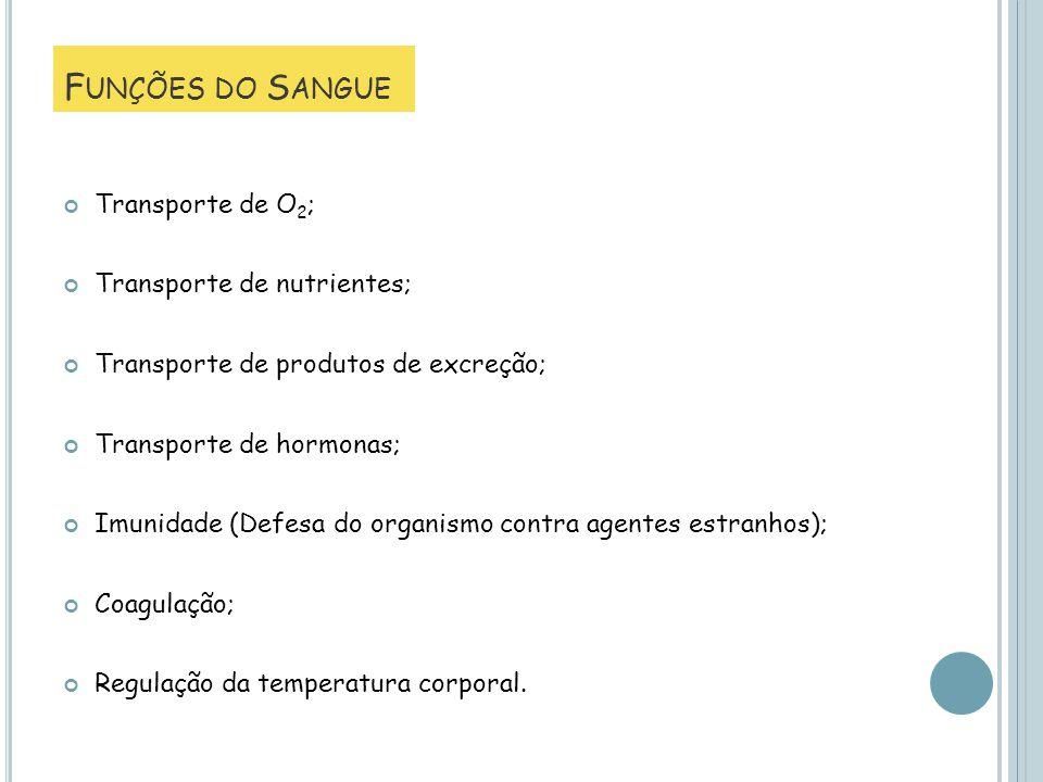 Funções do Sangue Transporte de O2; Transporte de nutrientes;