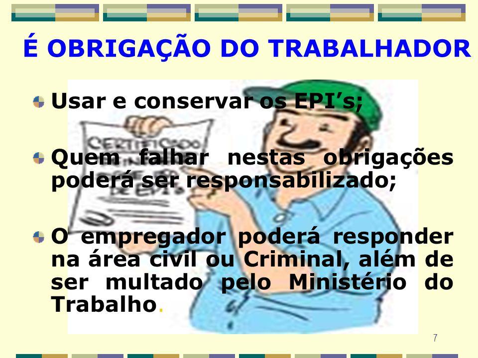 É OBRIGAÇÃO DO TRABALHADOR