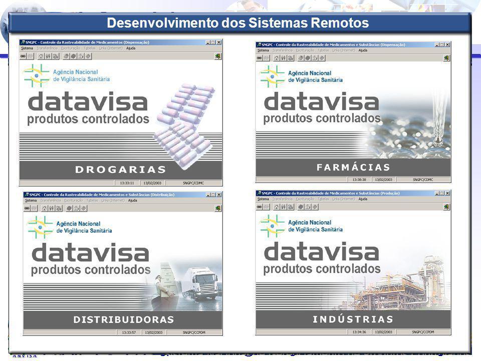 Desenvolvimento dos Sistemas Remotos