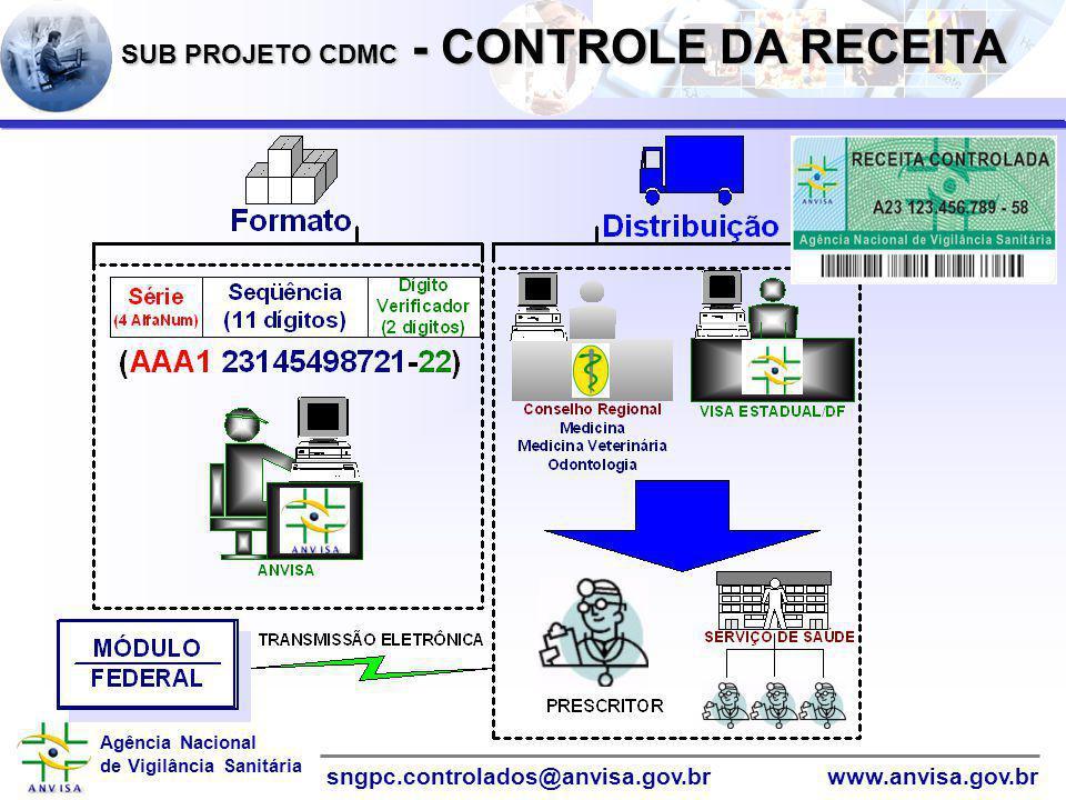 SUB PROJETO CDMC - CONTROLE DA RECEITA