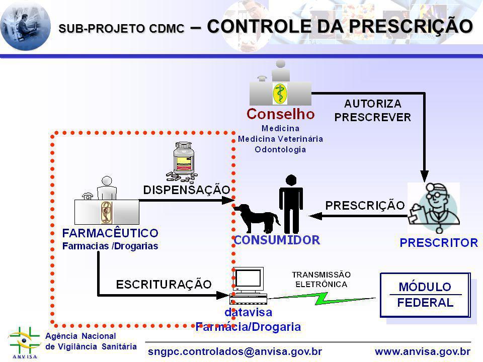 SUB-PROJETO CDMC – CONTROLE DA PRESCRIÇÃO