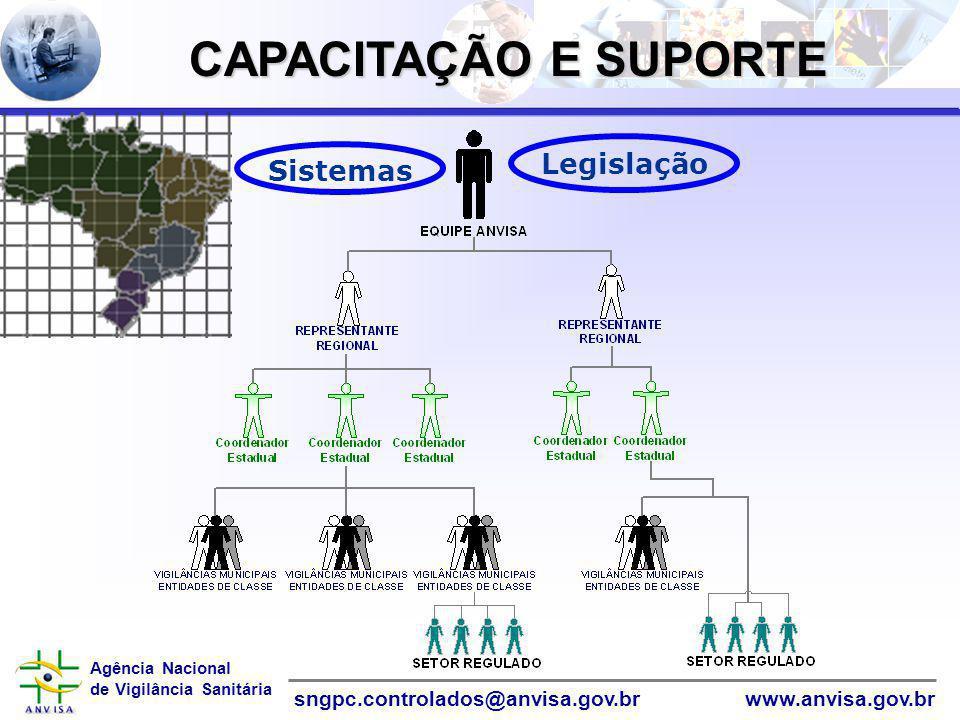 CAPACITAÇÃO E SUPORTE Legislação Sistemas