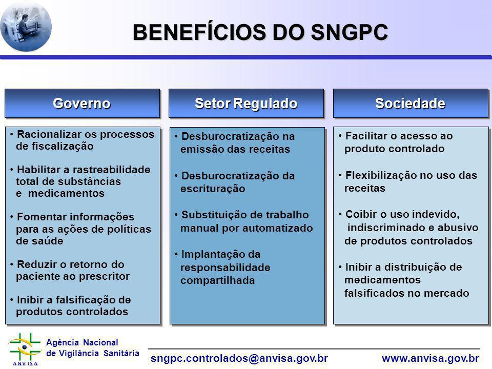 BENEFÍCIOS DO SNGPC Governo Setor Regulado Sociedade