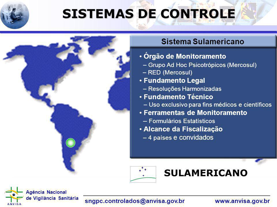 Informática SISTEMAS DE CONTROLE SULAMERICANO Sistema Sulamericano