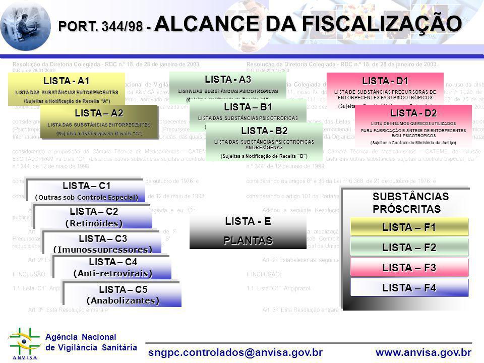 PORT. 344/98 - ALCANCE DA FISCALIZAÇÃO