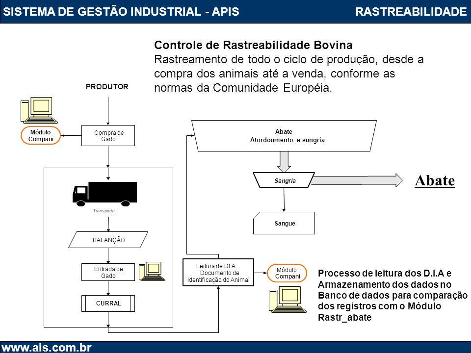 Abate SISTEMA DE GESTÃO INDUSTRIAL - APIS RASTREABILIDADE