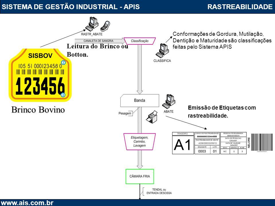 Brinco Bovino SISTEMA DE GESTÃO INDUSTRIAL - APIS RASTREABILIDADE