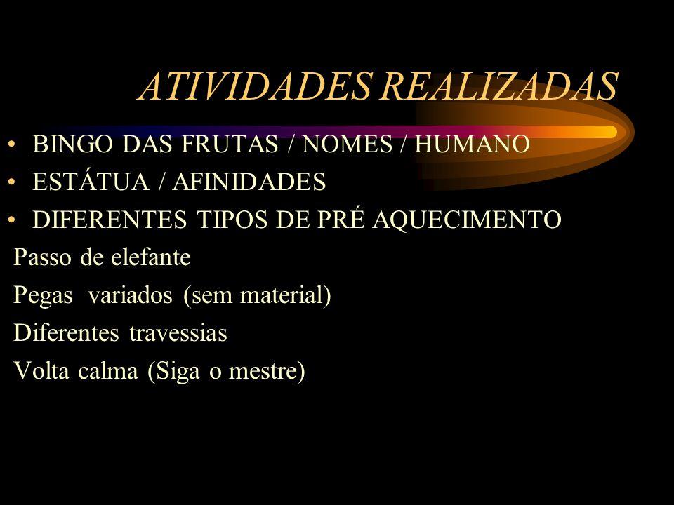 ATIVIDADES REALIZADAS