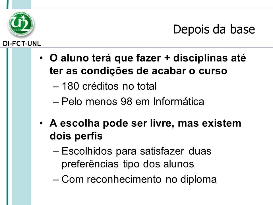 Depois da base O aluno terá que fazer + disciplinas até ter as condições de acabar o curso. 180 créditos no total.