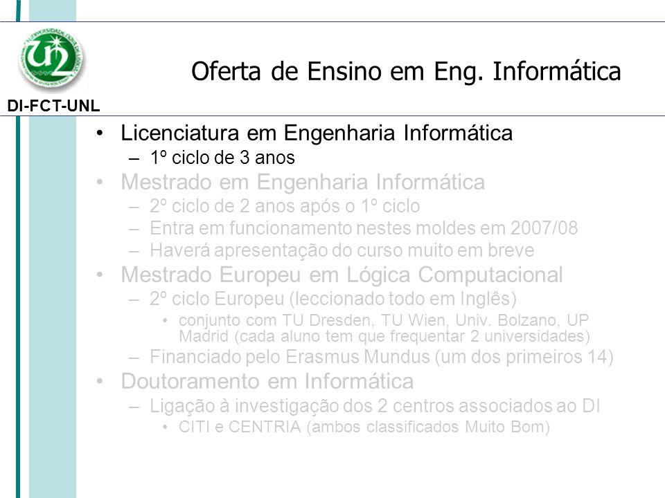 Oferta de Ensino em Eng. Informática
