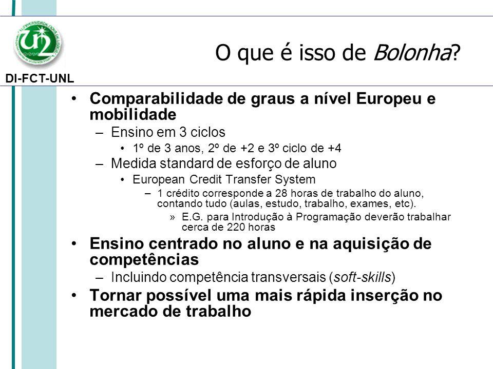 O que é isso de Bolonha Comparabilidade de graus a nível Europeu e mobilidade. Ensino em 3 ciclos.