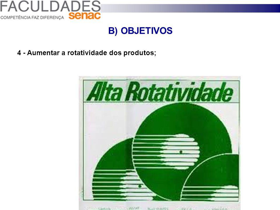 B) OBJETIVOS 4 - Aumentar a rotatividade dos produtos; 29