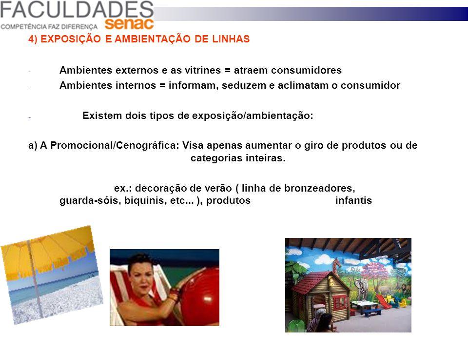 4) EXPOSIÇÃO E AMBIENTAÇÃO DE LINHAS