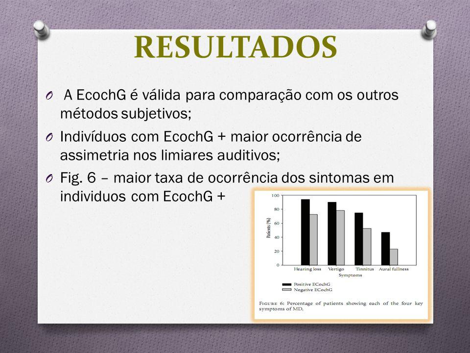 RESULTADOS A EcochG é válida para comparação com os outros métodos subjetivos;