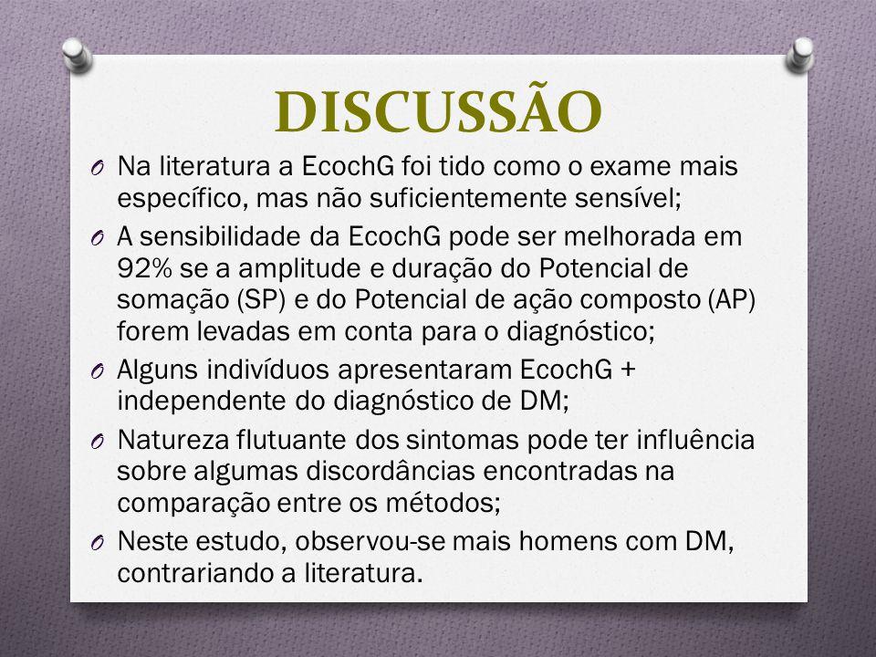 DISCUSSÃO Na literatura a EcochG foi tido como o exame mais específico, mas não suficientemente sensível;