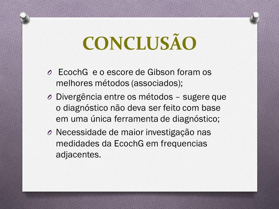 CONCLUSÃO EcochG e o escore de Gibson foram os melhores métodos (associados);