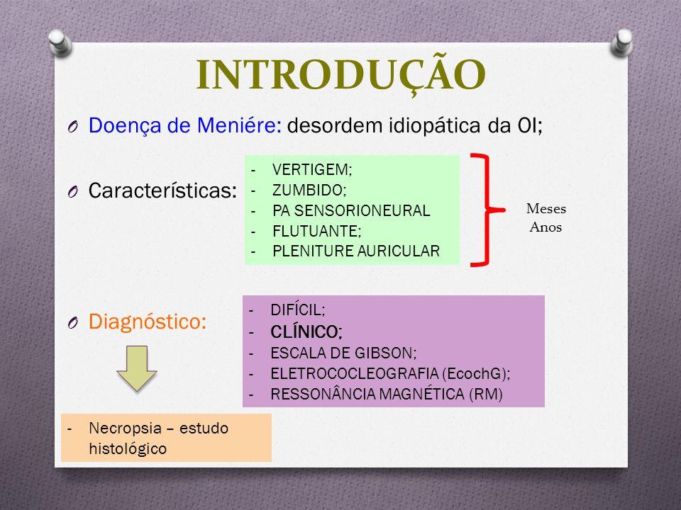 INTRODUÇÃO Doença de Meniére: desordem idiopática da OI;