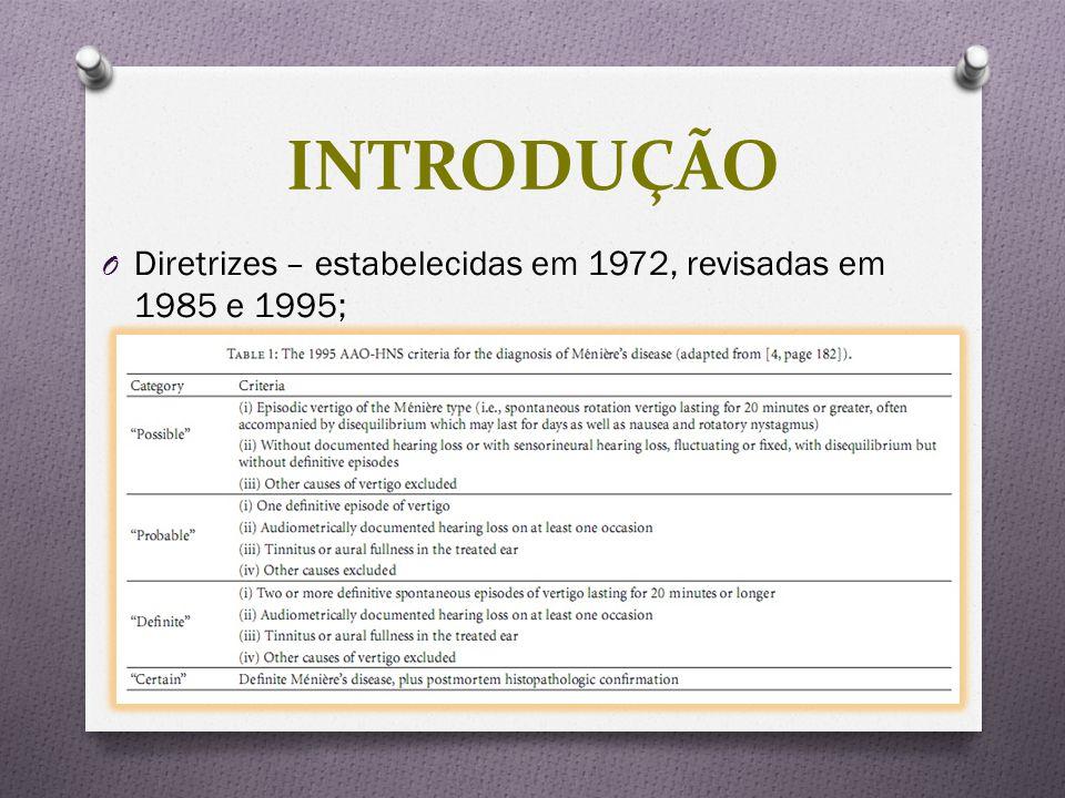 INTRODUÇÃO Diretrizes – estabelecidas em 1972, revisadas em 1985 e 1995;
